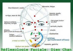 skin mapping & circulation picture 7