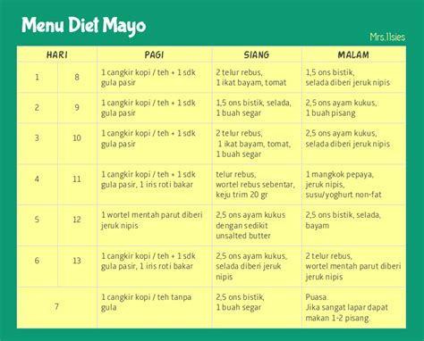 mayo clinic gfruit diet picture 1