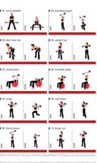 dumbbell workout burn fat picture 14
