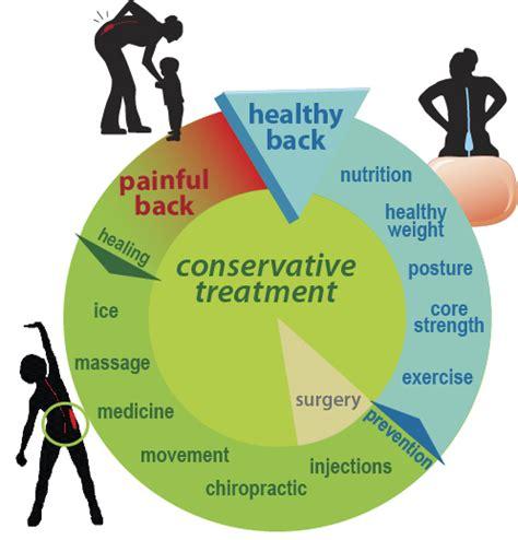 pain treatment picture 3