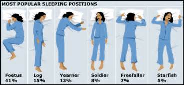 does sleep help make back and neck pain picture 3