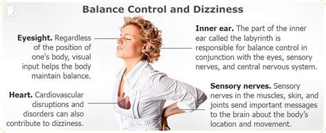 can low thyroid cause dizziness and light head feelings picture 6