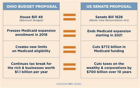 ohio low income health insurance picture 2