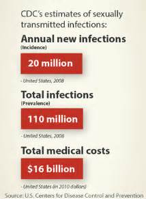 cdc oral herpes statistics picture 6