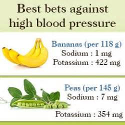 Gfruit will lower your blood pressure picture 7