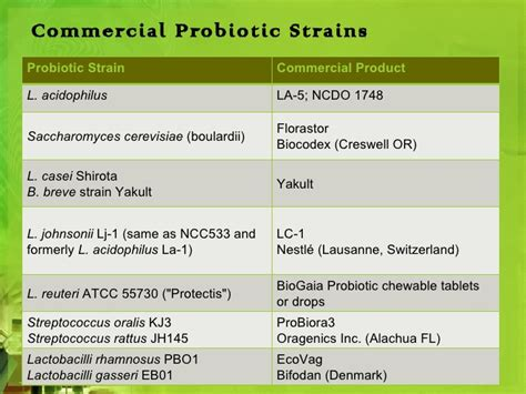 commercial probiotics picture 10