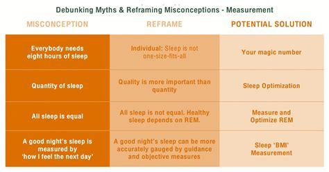 sleep myths picture 3