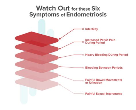 can symptoms of hashimots get worse during mentruation picture 8
