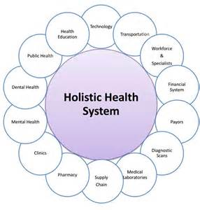 home based natural health care picture 2