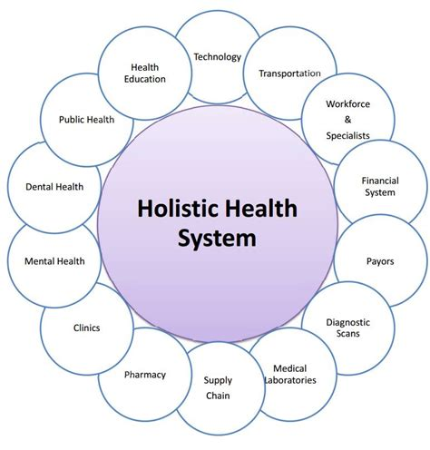 home based natural health care picture 9