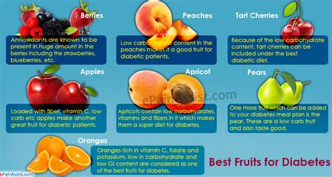 fruits that are safe for diabetics picture 2