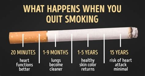what happens when you stop smoking picture 7