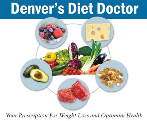 diet doctor picture 9