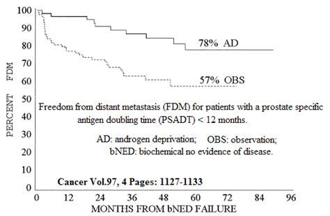 Prostate cancer & casodex picture 7