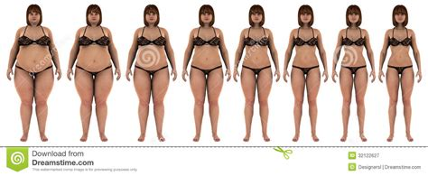 weight loss camp for girls picture 2