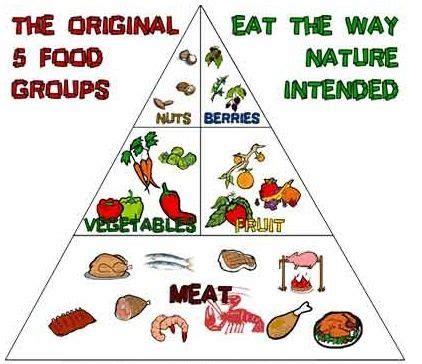 caveman diet picture 5