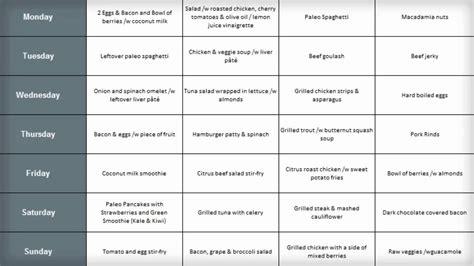 diet food plans picture 17
