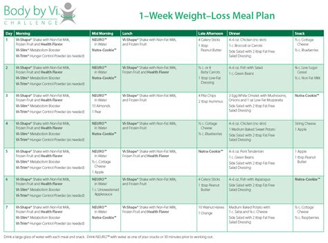 weight loss eating plan picture 3