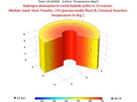 chromium hydride hydrogen absorption picture 7