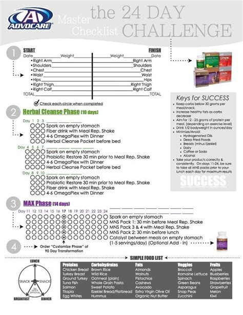 advocare herbal master cleanse nausea picture 7