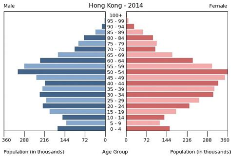 ageing population solution hong kong picture 6