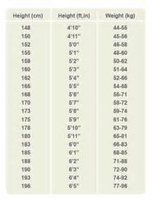 walking plan for weight loss picture 15