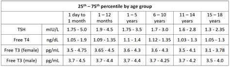 pediatric hypothyroidism picture 11