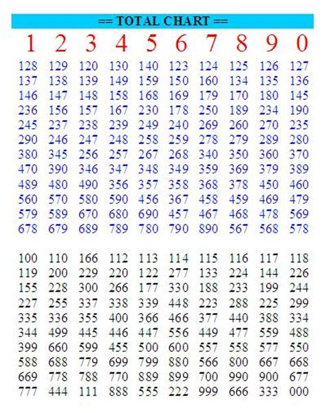 thai tips chart clue''2014 picture 10