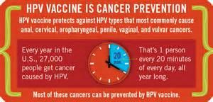 human papillomavirus prevention picture 2