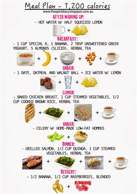 diet meal plans picture 11