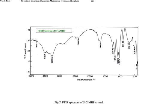 hydrogen absorption chromium picture 5