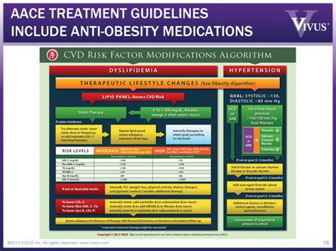 aace testosterone guidelines 12 picture 2