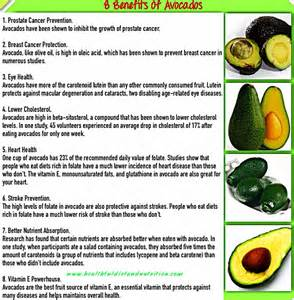 avocados and diet picture 19