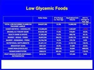 american diabetes glycemic diet picture 17