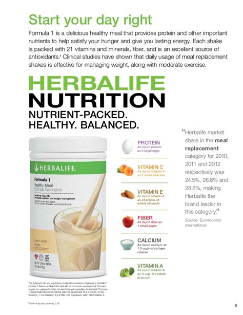 herbalife liver cleanse picture 1