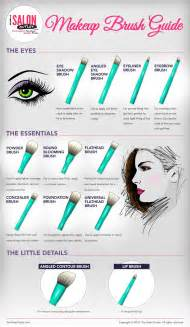 list of what foundation is good for your picture 13