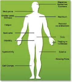 what are the effects on the body from picture 7