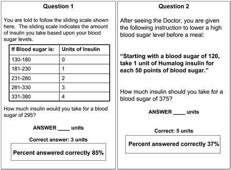 diabetes protocol 2 incoming search terms keywordluv picture 1