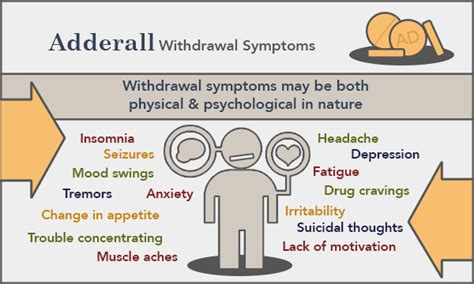 adderall and adverse symptoms irritability insomnia and fatigue picture 8