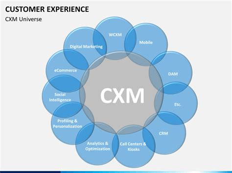 cem products customer reviews picture 5