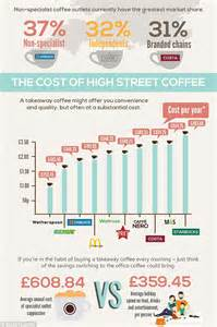average green coffee prices in 2013 picture 2