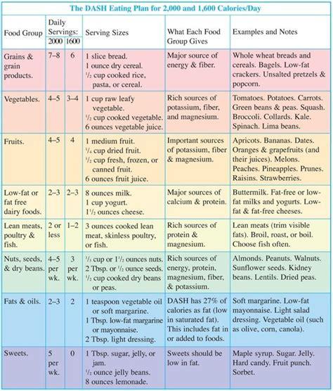 alli diabetic menus picture 2