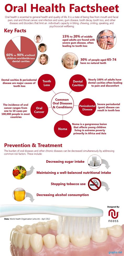 oral gum health picture 5