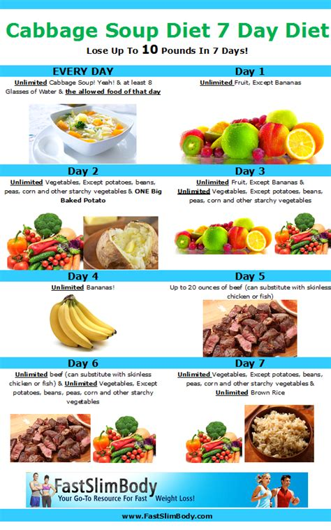 cabbage soup diet plan for free picture 10