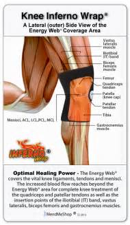 soothe joint pain picture 11