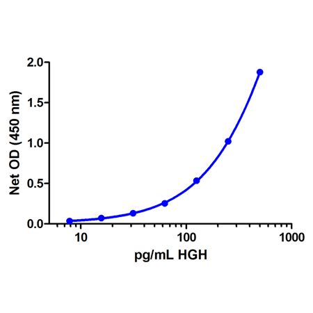 hgh human growth hormone nz picture 1