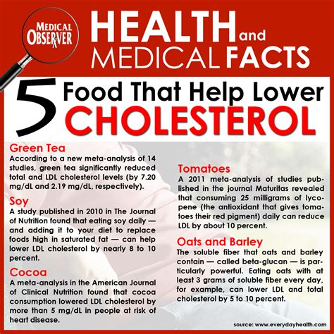 Tip to lower cholesterol picture 5
