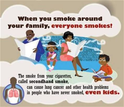 secondhand smoke issues picture 1