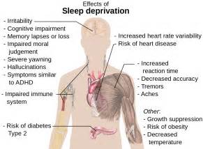 effect of on sleep apnea picture 15