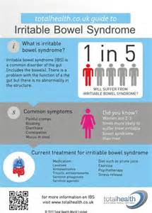 symptoms of irriatable bowel syndrome picture 5